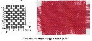 dokuma kumaş tela